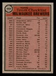 1981 Topps #668   Brewers Team Checklist Back Thumbnail