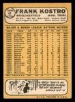 1968 Topps #44 A Frank Kostro  Back Thumbnail