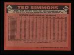 1986 Topps #237  Ted Simmons  Back Thumbnail