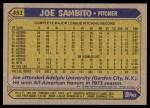 1987 Topps #451  Joe Sambito  Back Thumbnail