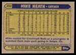 1987 Topps #492  Mike Heath  Back Thumbnail