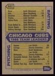 1987 Topps #581   Cubs Team Back Thumbnail