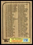 1987 Topps #128   Checklist 1 Front Thumbnail