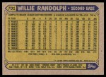 1987 Topps #701  Willie Randolph  Back Thumbnail