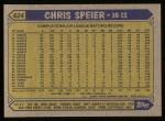 1987 Topps #424  Chris Speier  Back Thumbnail