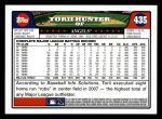 2008 Topps #435  Torii Hunter  Back Thumbnail