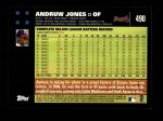 2007 Topps #490  Andruw Jones  Back Thumbnail