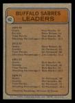 1974 Topps #42   -  Richard Martin / Rene Robert Sabres Leaders Back Thumbnail