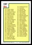 1992 Topps #197   Checklist 1-99 Back Thumbnail