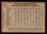 1981 Topps #48   -  Jim Spanarkel / Tom LaGarde / Brad Davis Mavericks Leaders Back Thumbnail