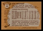 1981 Topps #92 W Joe Bryant  Back Thumbnail