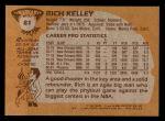 1981 Topps #81 W Rich Kelley  Back Thumbnail