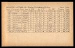 1962 Exhibits Stat Back  Art Mahaffey  Back Thumbnail
