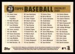 2009 Topps Heritage #43   Nationals Team Checklist Back Thumbnail