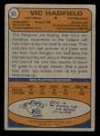 1974 Topps #65  Vic Hadfield  Back Thumbnail