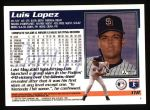 1995 Topps #118  Luis Lopez  Back Thumbnail