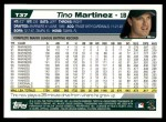 2004 Topps Traded #37 T Tino Martinez  Back Thumbnail