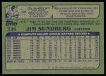 1982 Topps #335  Jim Sundberg  Back Thumbnail