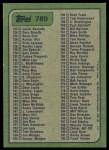 1982 Topps #789   Checklist Back Thumbnail