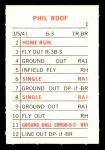 1969 Topps Milton Bradley  Phil Roof  Back Thumbnail