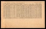 1962 Exhibits Stat Back  Hank Aaron  Back Thumbnail