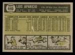 1961 Topps #440  Luis Aparicio  Back Thumbnail