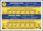 2019 Topps Heritage #9   -  Brandon Lowe / Michael Perez Braves Rookie Stars Back Thumbnail