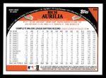2009 Topps #69  Rich Aurilia  Back Thumbnail