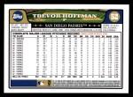 2008 Topps #52  Trevor Hoffman  Back Thumbnail