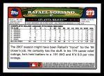 2008 Topps #273  Rafael Soriano  Back Thumbnail