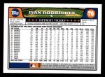2008 Topps #76  Ivan Rodriguez  Back Thumbnail