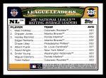 2008 Topps #326   -  Chipper Jones / Hanley Ramirez / Matt Holliday NL Batting Leaders Back Thumbnail