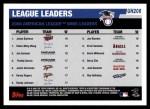 2006 Topps Update #206   -  Johan Santana / Chien-Ming Wang / Jon Garland AL Pitching Leaders Back Thumbnail