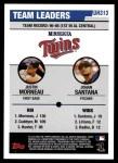 2006 Topps Update #313   -  Justin Morneau / Johan Santana Twins Leaders Back Thumbnail