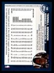 2002 Topps #49  Terrell Brandon  Back Thumbnail