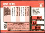 1989 Fleer #88  Ricky Pierce  Back Thumbnail