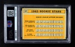 1963 Topps #537   -  Pete Rose / Al Weis / Ken McMullen / Pedro Gonzalez Rookie Stars Back Thumbnail