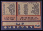 1984 Topps #711   -  Rod Carew / Reggie Jackson / Bert Campaneris AL Active Hit Leaders Back Thumbnail