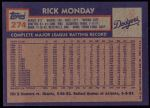 1984 Topps #274  Rick Monday  Back Thumbnail
