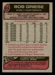 1977 Topps #515  Bob Griese  Back Thumbnail