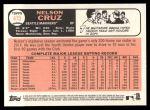 2015 Topps Heritage #470  Nelson Cruz  Back Thumbnail