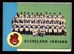 1963 Topps #451   Indians Team Front Thumbnail