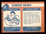 1968 Topps #29  Gordie Howe  Back Thumbnail