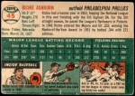 1954 Topps #45 WHT Richie Ashburn  Back Thumbnail