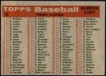 1958 Topps #19   Giants Team Checklist Back Thumbnail