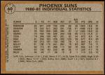 1981 Topps #60   -  Truck Robinson / Alvan Adams Suns Leaders Back Thumbnail