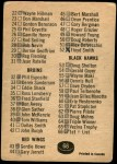 1967 Topps #66   Checklist Back Thumbnail