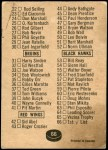 1966 Topps #66   Checklist Card Back Thumbnail