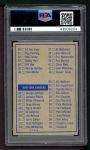 1963 Topps #66   Checklist Back Thumbnail