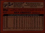 1982 Topps Traded #40 T Ken Griffey  Back Thumbnail
